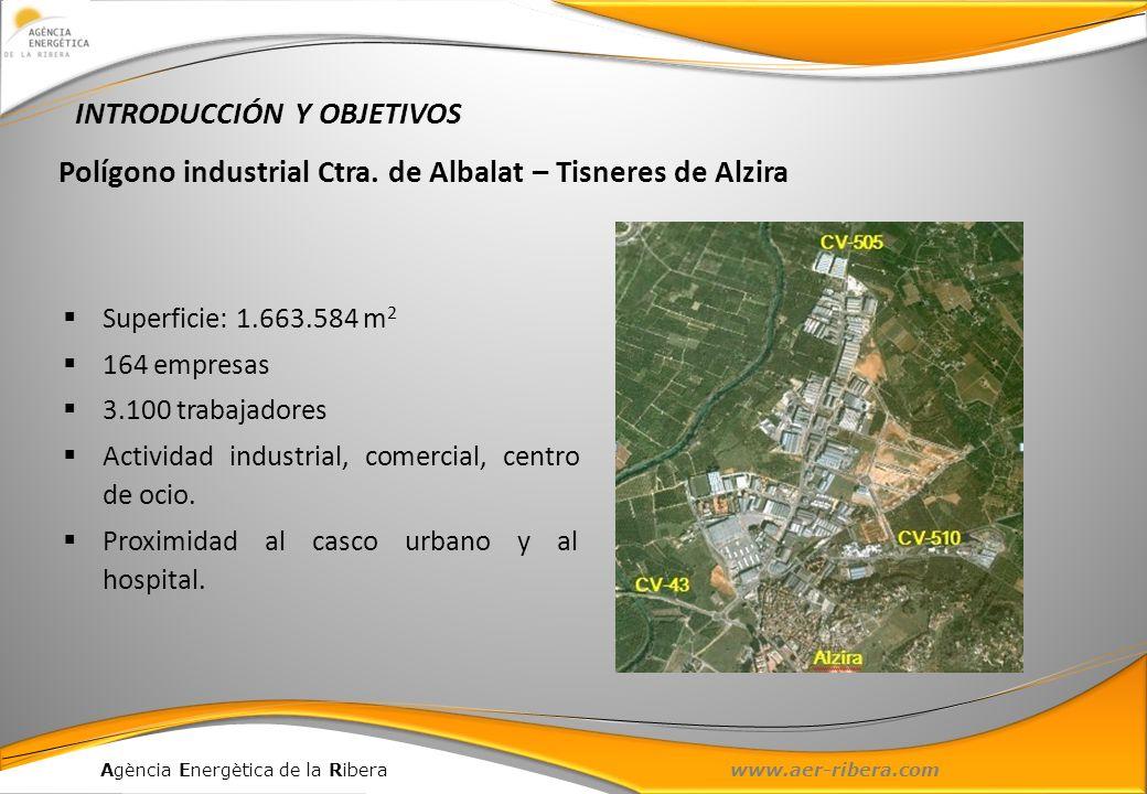 Agència Energètica de la Ribera www.aer-ribera.com Análisis del Transporte Público Recorrido transporte interurbano a su paso por el polígono industrial 4 paradas focalizadas en la zona comercial y en la Av.