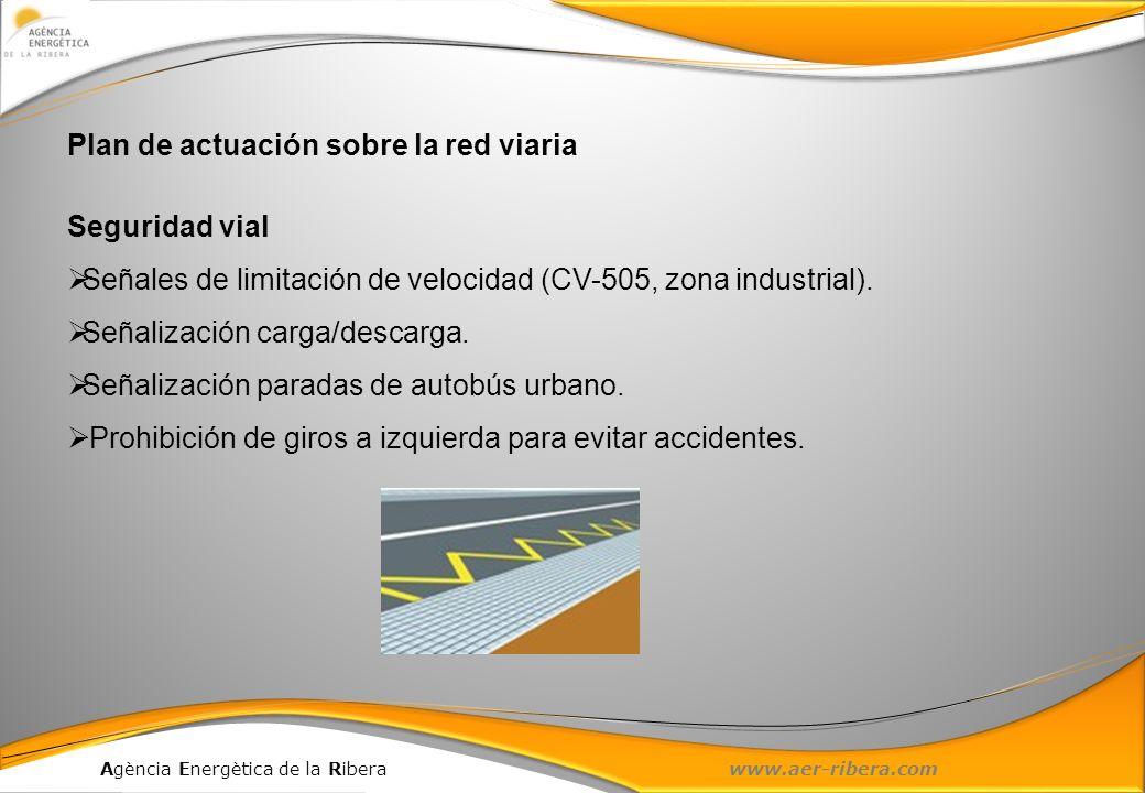 Agència Energètica de la Ribera www.aer-ribera.com Plan de actuación sobre la red viaria Seguridad vial Señales de limitación de velocidad (CV-505, zo