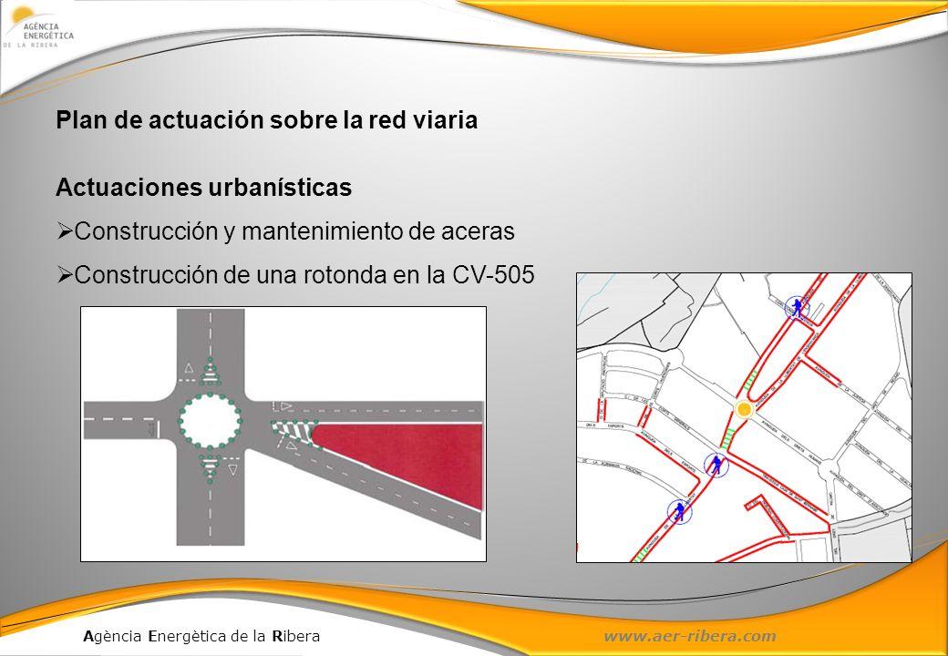 Agència Energètica de la Ribera www.aer-ribera.com Plan de actuación sobre la red viaria Actuaciones urbanísticas Construcción y mantenimiento de acer