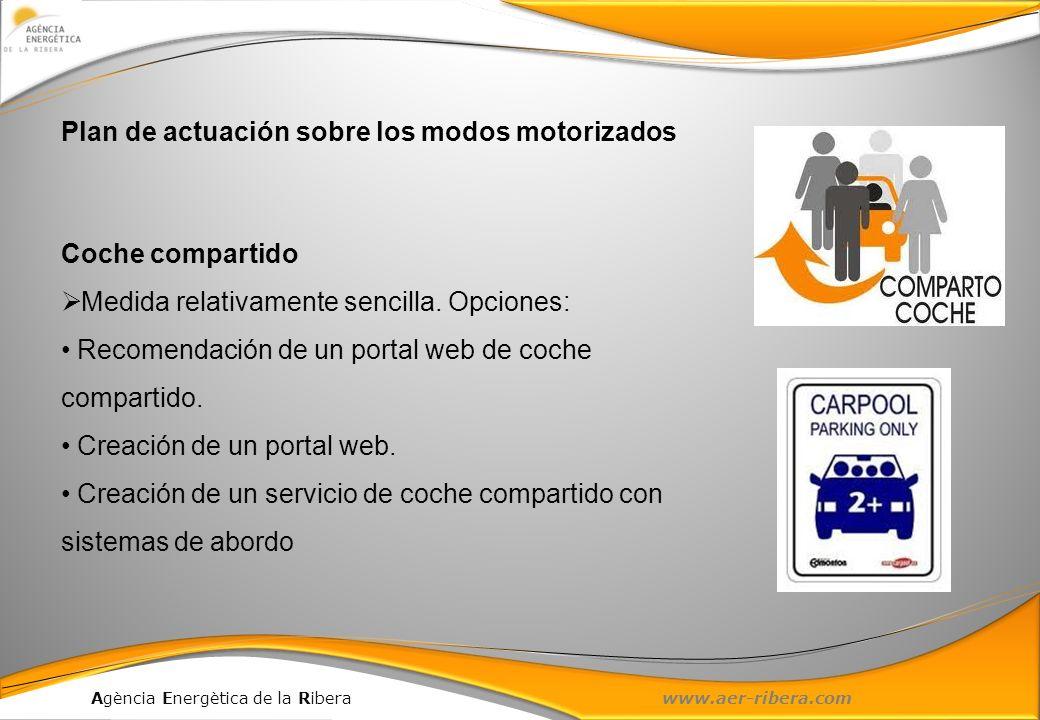 Agència Energètica de la Ribera www.aer-ribera.com Plan de actuación sobre los modos motorizados Coche compartido Medida relativamente sencilla. Opcio