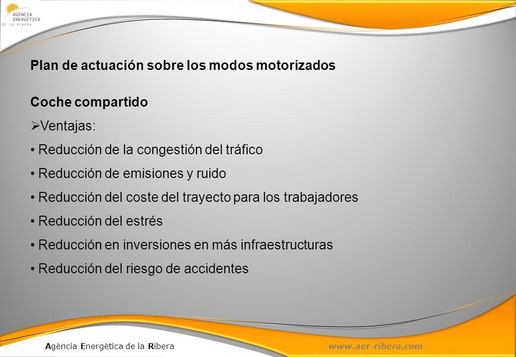 Agència Energètica de la Ribera www.aer-ribera.com Plan de actuación sobre los modos motorizados Coche compartido Ventajas: Reducción de la congestión