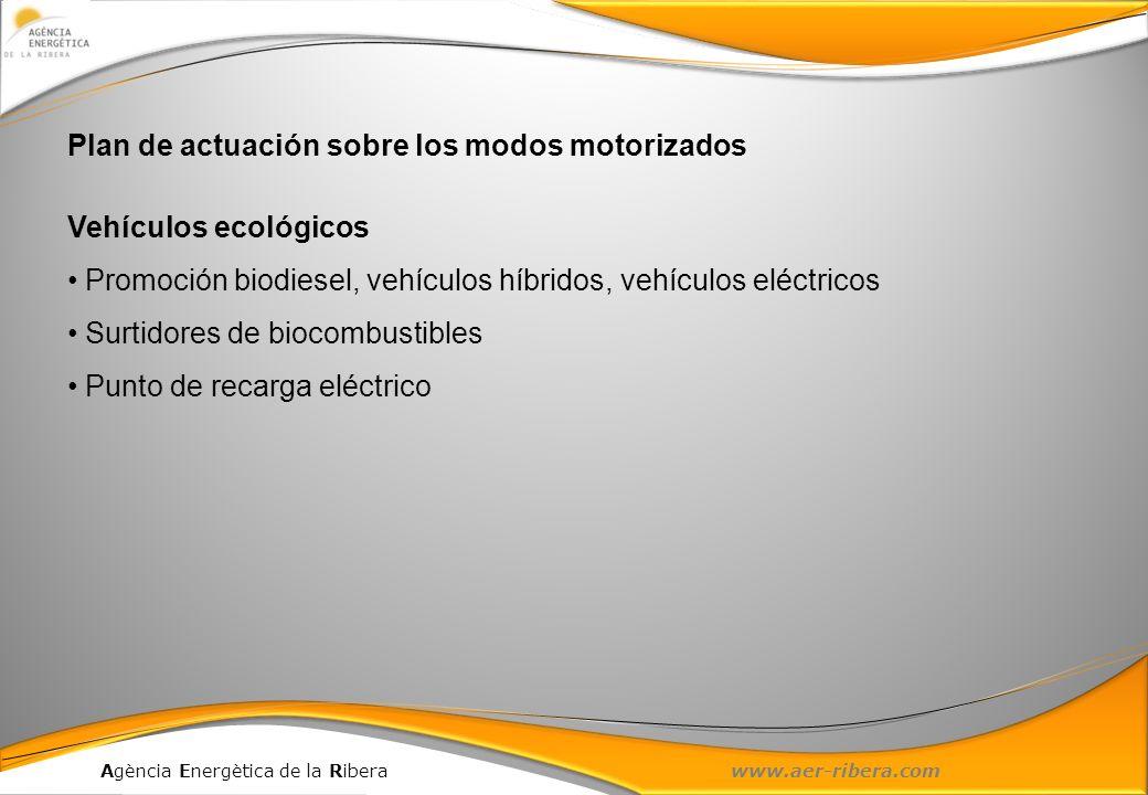 Agència Energètica de la Ribera www.aer-ribera.com Plan de actuación sobre los modos motorizados Vehículos ecológicos Promoción biodiesel, vehículos h