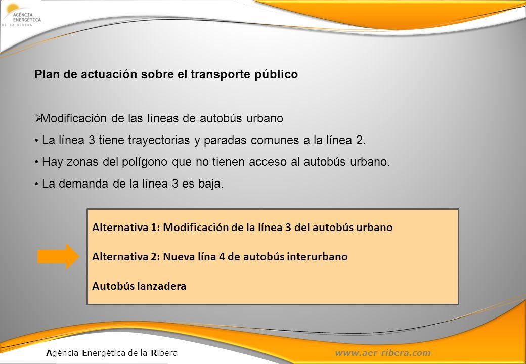 Agència Energètica de la Ribera www.aer-ribera.com Plan de actuación sobre el transporte público Modificación de las líneas de autobús urbano La línea