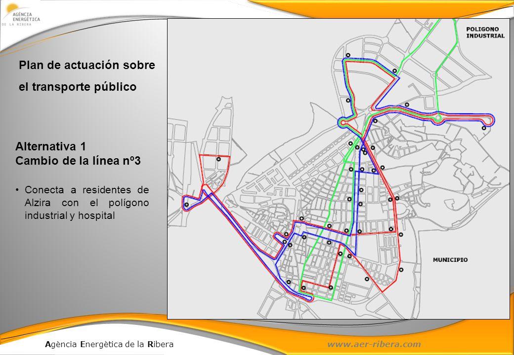 Agència Energètica de la Ribera www.aer-ribera.com Alternativa 1 Cambio de la línea nº3 Conecta a residentes de Alzira con el polígono industrial y ho