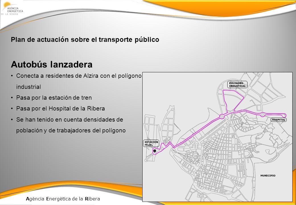 Agència Energètica de la Ribera www.aer-ribera.com Autobús lanzadera Conecta a residentes de Alzira con el polígono industrial Pasa por la estación de