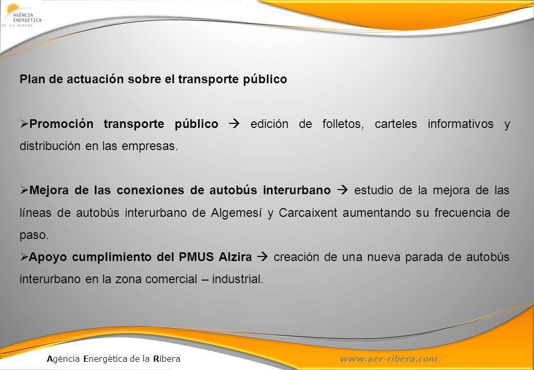 Agència Energètica de la Ribera www.aer-ribera.com Plan de actuación sobre el transporte público Promoción transporte público edición de folletos, car