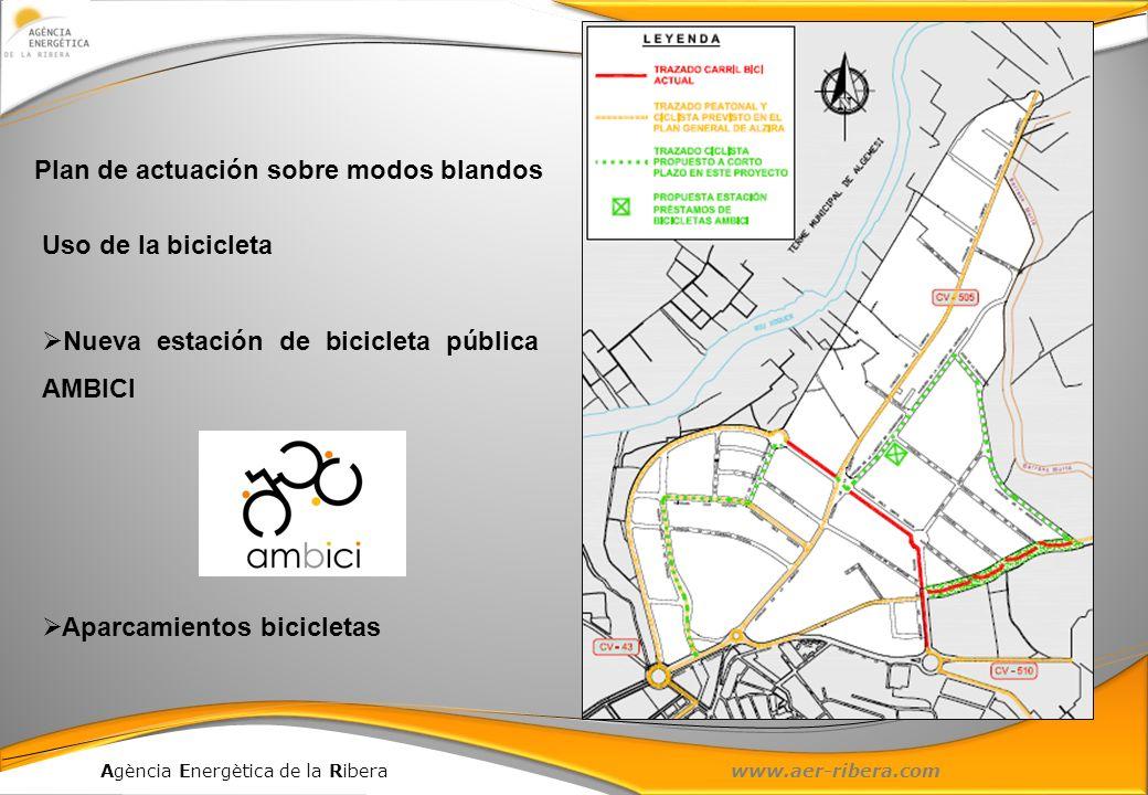 Agència Energètica de la Ribera www.aer-ribera.com Plan de actuación sobre modos blandos Uso de la bicicleta Nueva estación de bicicleta pública AMBIC