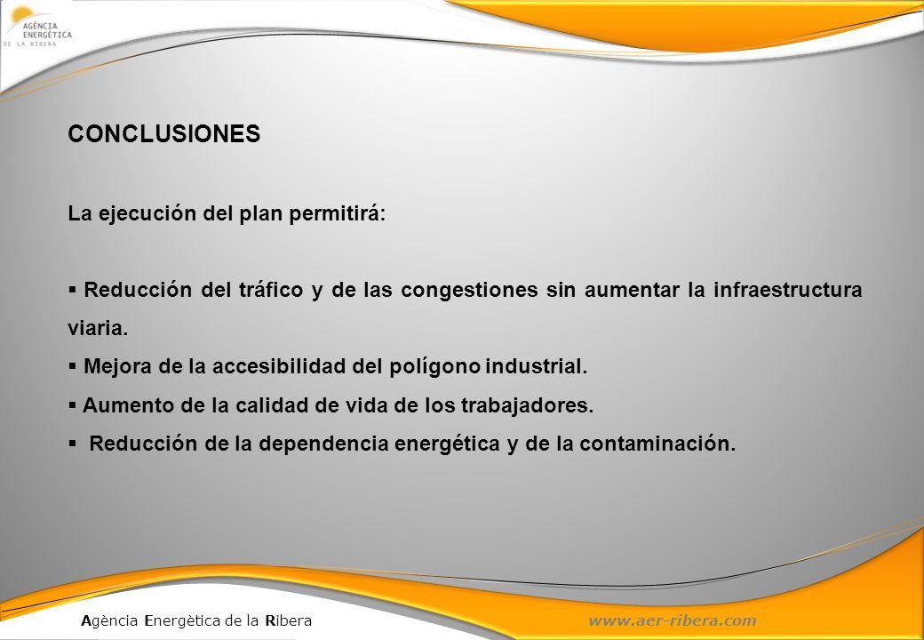 Agència Energètica de la Ribera www.aer-ribera.com CONCLUSIONES La ejecución del plan permitirá: Reducción del tráfico y de las congestiones sin aumen
