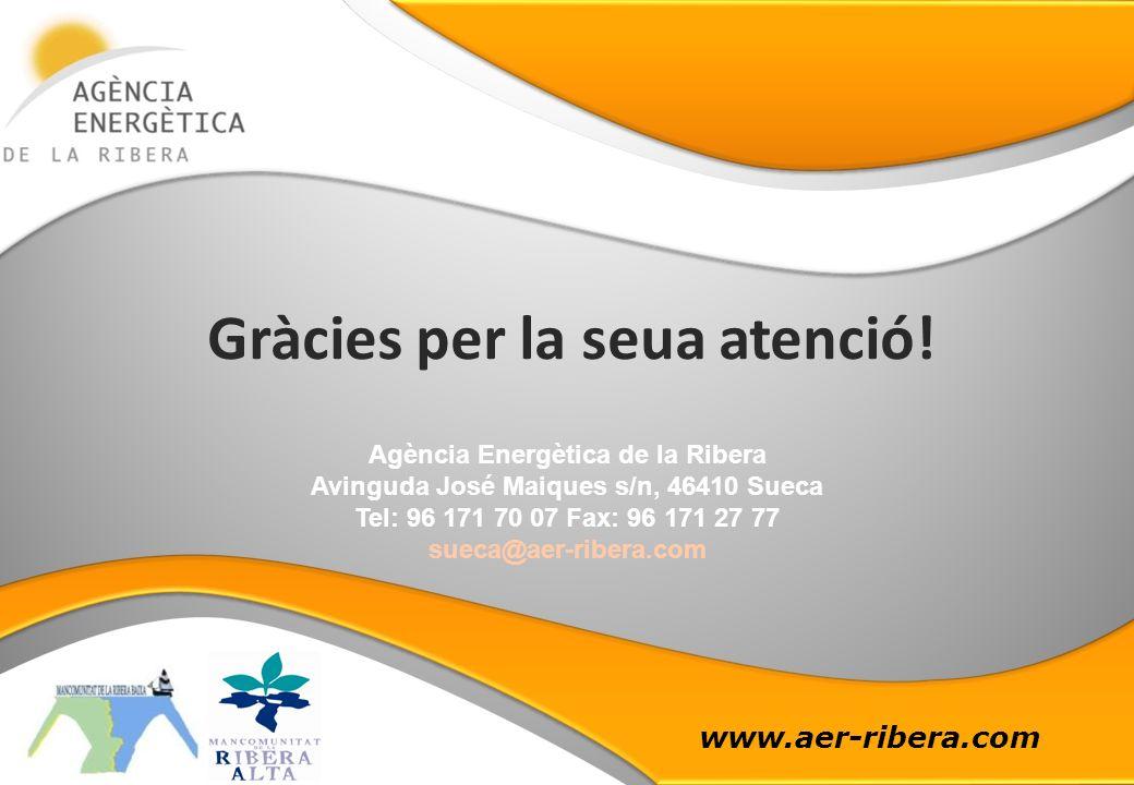 www.aer-ribera.com Agència Energètica de la Ribera Avinguda José Maiques s/n, 46410 Sueca Tel: 96 171 70 07 Fax: 96 171 27 77 sueca@aer-ribera.com Grà