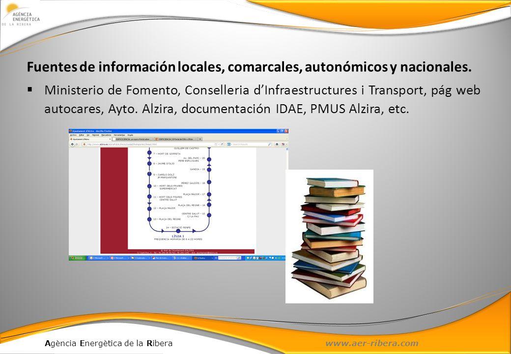 Agència Energètica de la Ribera www.aer-ribera.com Fuentes de información locales, comarcales, autonómicos y nacionales. Ministerio de Fomento, Consel