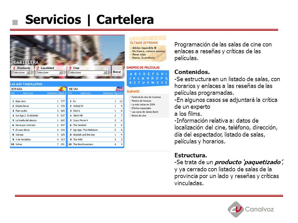 Servicios | Tiempo Información meteorológica de la provincia.