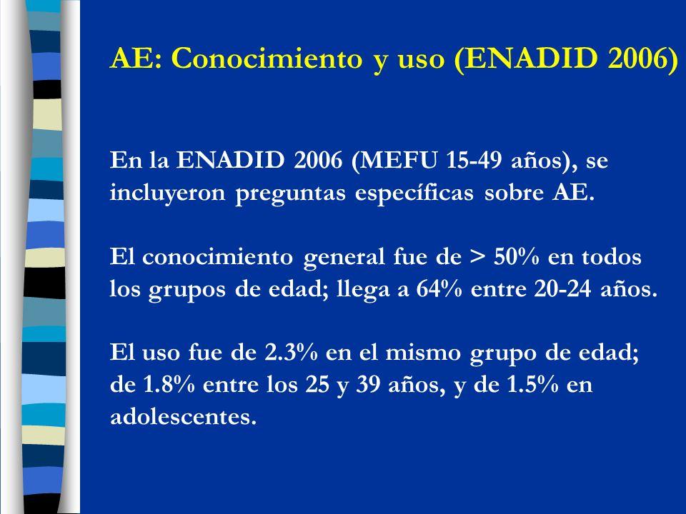 AE: Conocimiento y uso (ENADID 2006) En la ENADID 2006 (MEFU 15-49 años), se incluyeron preguntas específicas sobre AE.