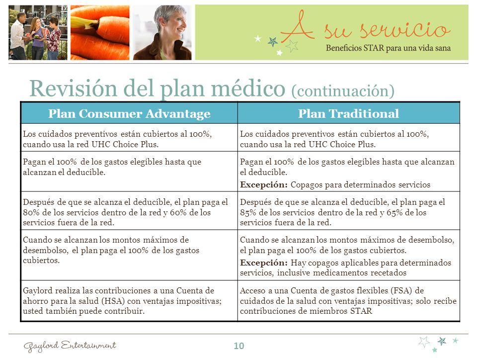Revisión del plan médico (continuación) Plan Consumer AdvantagePlan Traditional Los cuidados preventivos están cubiertos al 100%, cuando usa la red UH