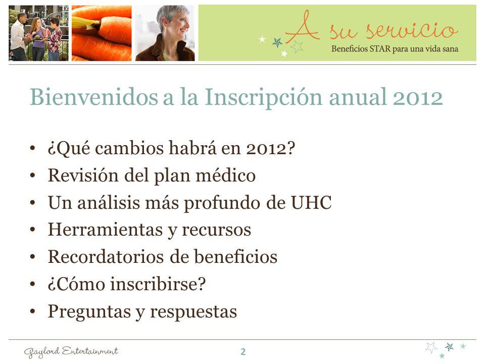 Bienvenidos a la Inscripción anual 2012 ¿Qué cambios habrá en 2012? Revisión del plan médico Un análisis más profundo de UHC Herramientas y recursos R