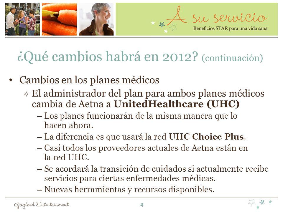 ¿Qué cambios habrá en 2012? (continuación) Cambios en los planes médicos El administrador del plan para ambos planes médicos cambia de Aetna a UnitedH