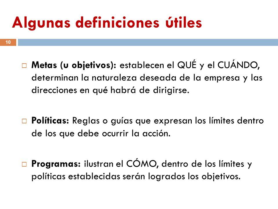 Algunas definiciones útiles 10 Metas (u objetivos): establecen el QUÉ y el CUÁNDO, determinan la naturaleza deseada de la empresa y las direcciones en