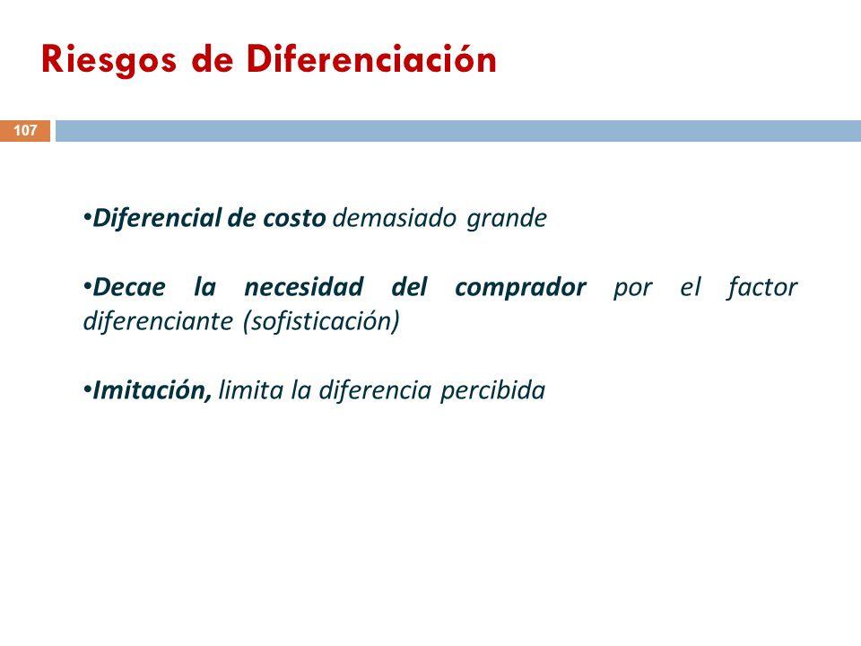 Diferencial de costo demasiado grande Decae la necesidad del comprador por el factor diferenciante (sofisticación) Imitación, limita la diferencia per