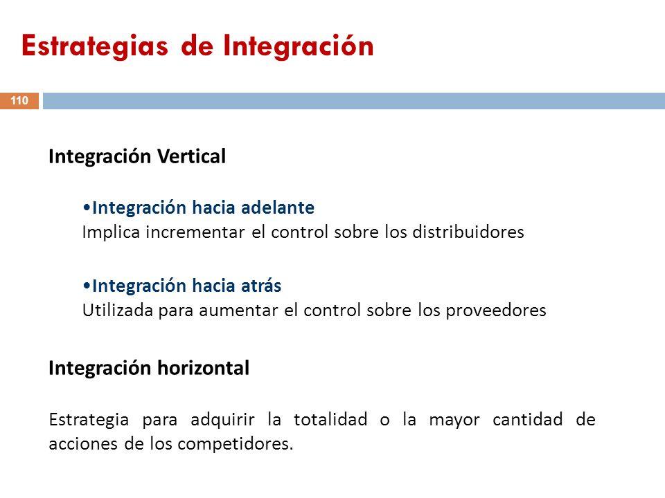 Integración Vertical Integración hacia adelante Implica incrementar el control sobre los distribuidores Integración hacia atrás Utilizada para aumenta