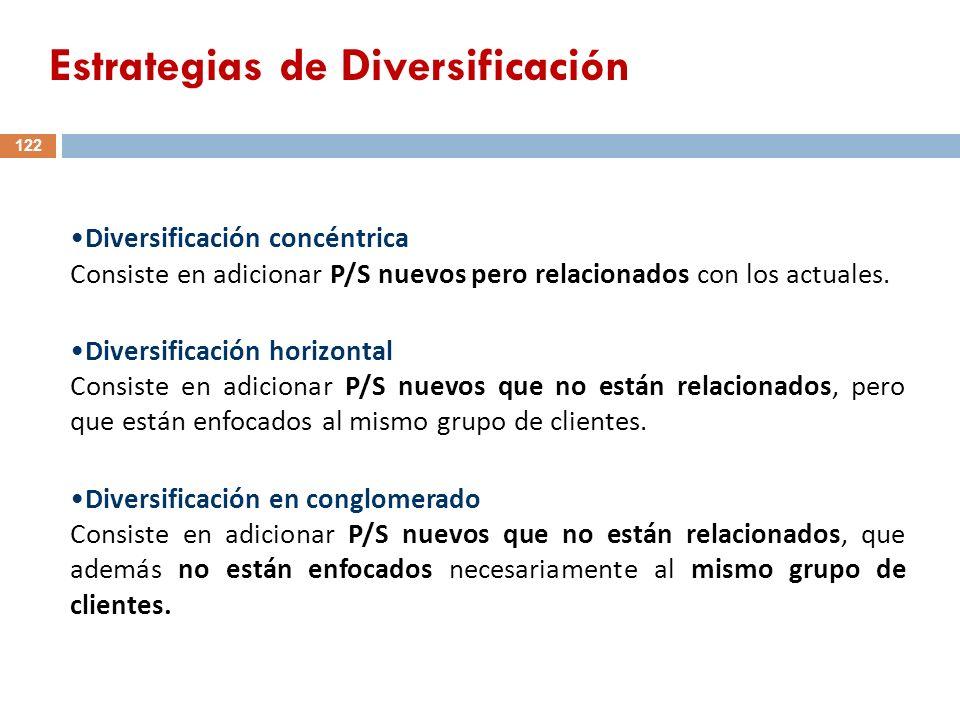 Diversificación concéntrica Consiste en adicionar P/S nuevos pero relacionados con los actuales. Diversificación horizontal Consiste en adicionar P/S