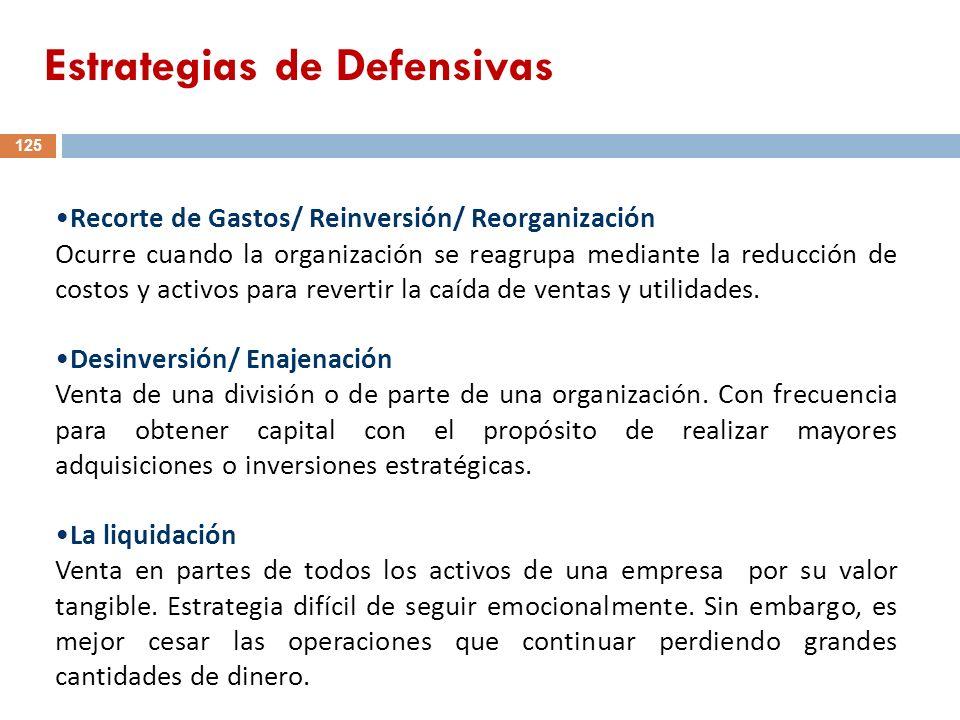 Recorte de Gastos/ Reinversión/ Reorganización Ocurre cuando la organización se reagrupa mediante la reducción de costos y activos para revertir la ca