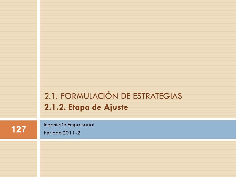 Ingeniería Empresarial Periodo 2011-2 2.1. FORMULACIÓN DE ESTRATEGIAS 2.1.2. Etapa de Ajuste 127