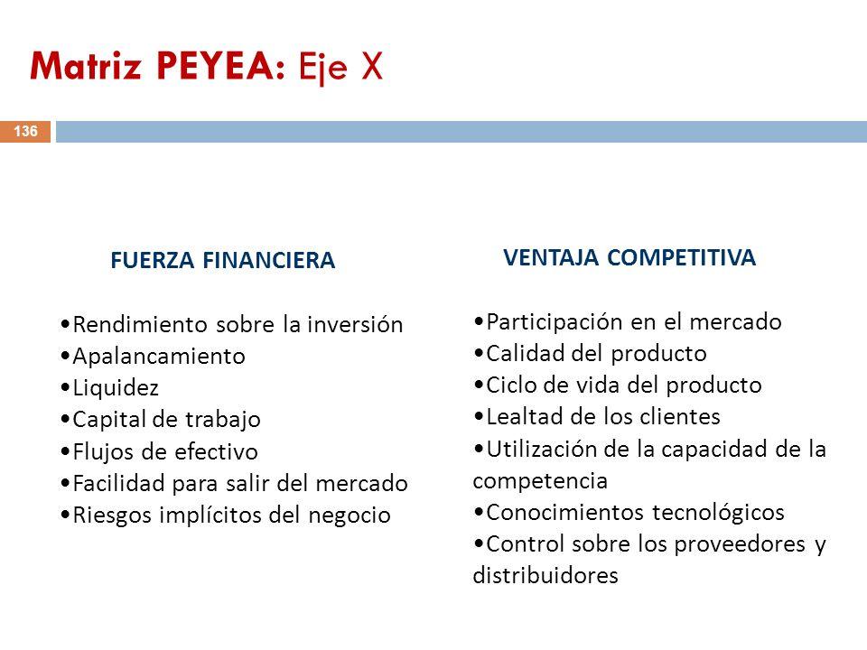 VENTAJA COMPETITIVA Participación en el mercado Calidad del producto Ciclo de vida del producto Lealtad de los clientes Utilización de la capacidad de