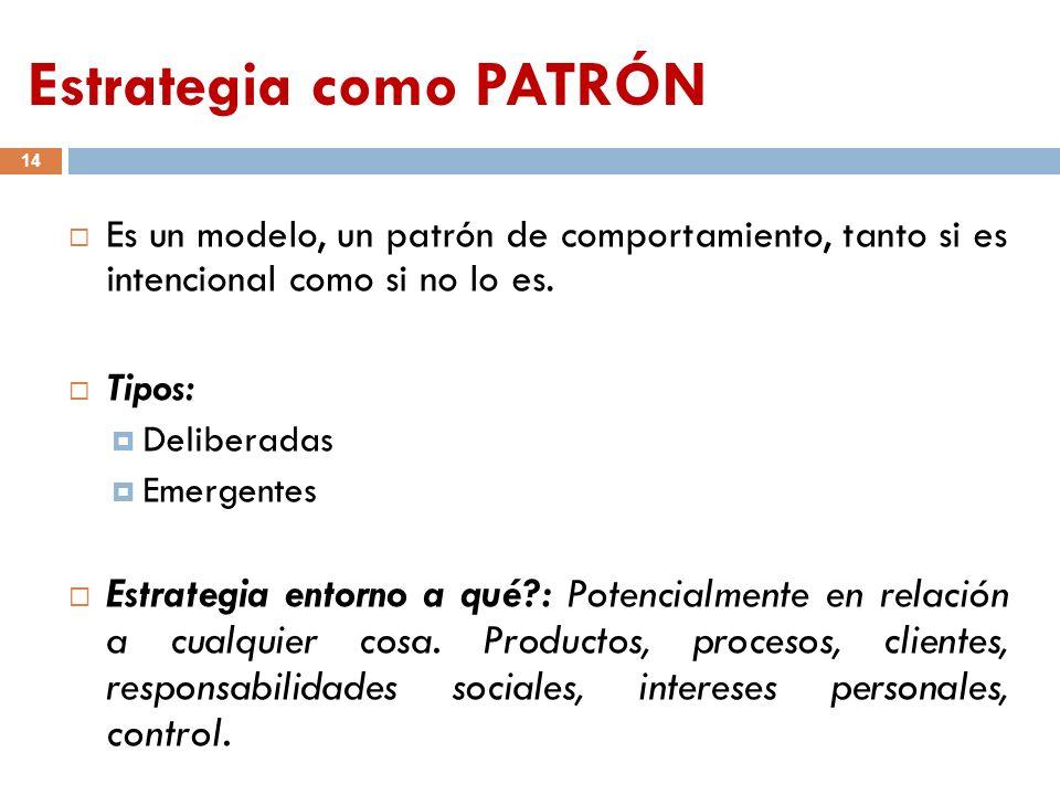Estrategia como PATRÓN 14 Es un modelo, un patrón de comportamiento, tanto si es intencional como si no lo es. Tipos: Deliberadas Emergentes Estrategi