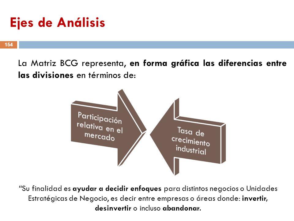 La Matriz BCG representa, en forma gráfica las diferencias entre las divisiones en términos de: 154 Su finalidad es ayudar a decidir enfoques para dis