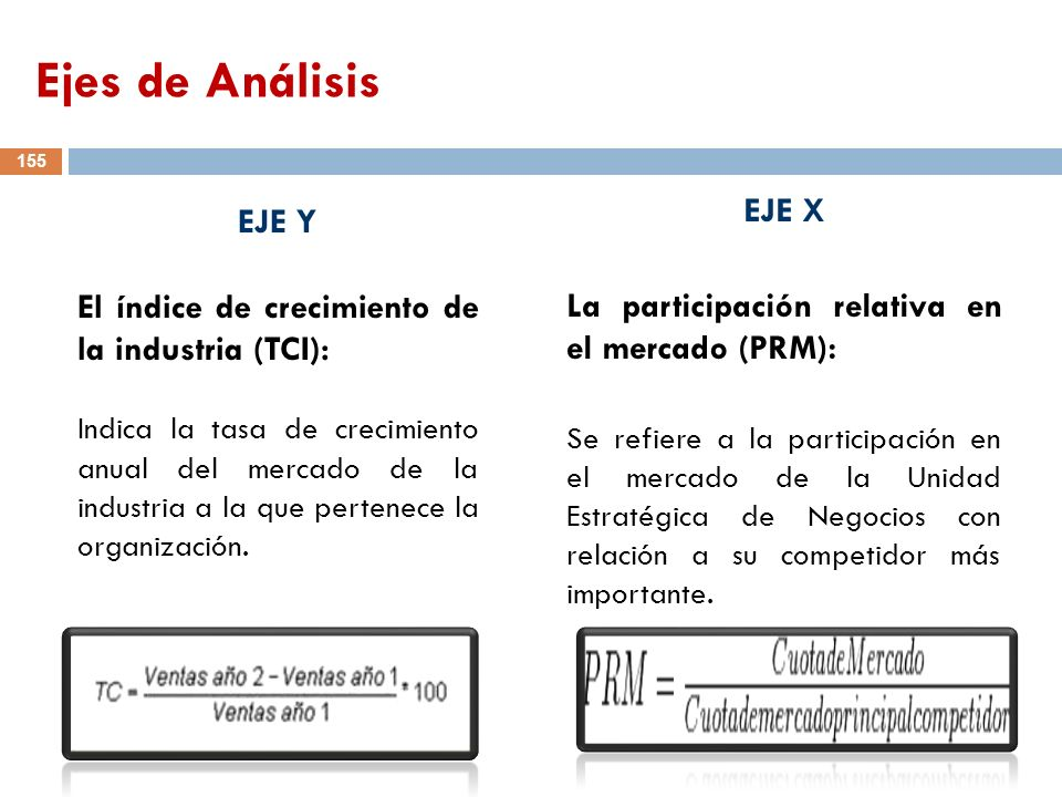 EJE X La participación relativa en el mercado (PRM): Se refiere a la participación en el mercado de la Unidad Estratégica de Negocios con relación a s