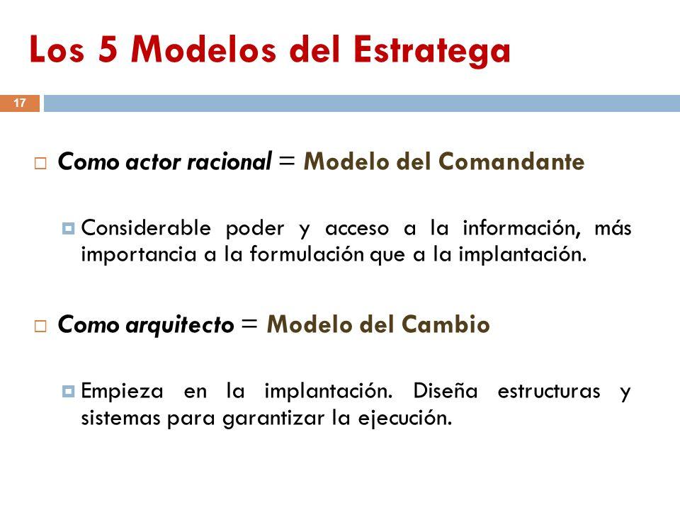 Los 5 Modelos del Estratega 17 Como actor racional = Modelo del Comandante Considerable poder y acceso a la información, más importancia a la formulac
