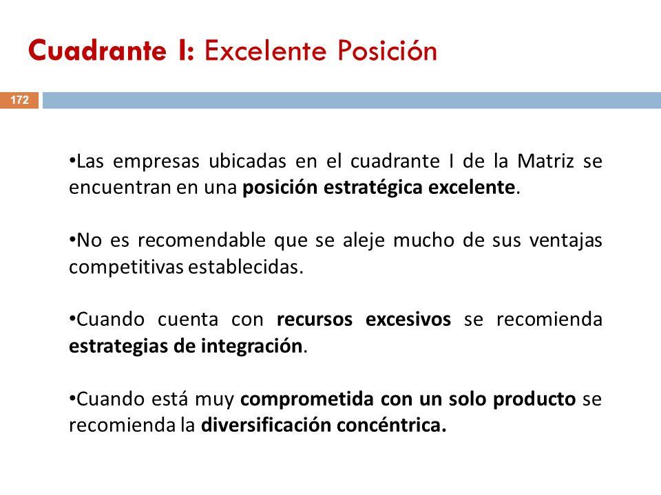 172 Las empresas ubicadas en el cuadrante I de la Matriz se encuentran en una posición estratégica excelente. No es recomendable que se aleje mucho de