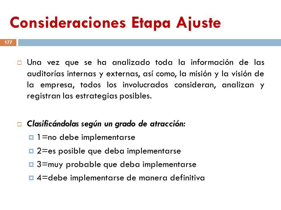 Consideraciones Etapa Ajuste 177 Una vez que se ha analizado toda la información de las auditorías internas y externas, así como, la misión y la visió