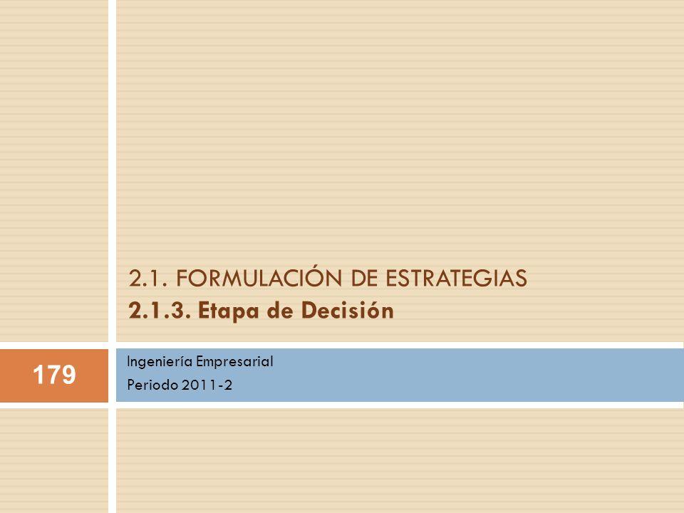 Ingeniería Empresarial Periodo 2011-2 2.1. FORMULACIÓN DE ESTRATEGIAS 2.1.3. Etapa de Decisión 179