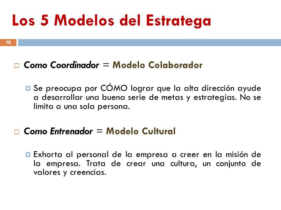 Los 5 Modelos del Estratega 18 Como Coordinador = Modelo Colaborador Se preocupa por CÓMO lograr que la alta dirección ayude a desarrollar una buena s