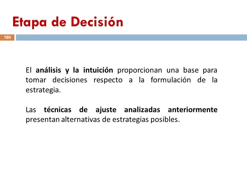 Etapa de Decisión 180 El análisis y la intuición proporcionan una base para tomar decisiones respecto a la formulación de la estrategia. Las técnicas