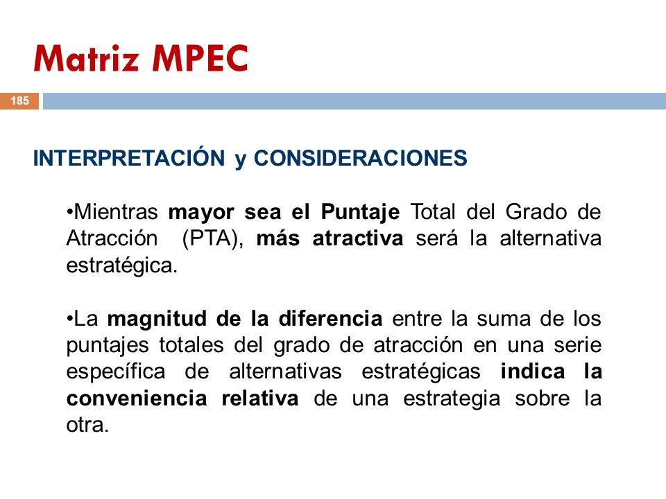 185 INTERPRETACIÓN y CONSIDERACIONES Mientras mayor sea el Puntaje Total del Grado de Atracción (PTA), más atractiva será la alternativa estratégica.