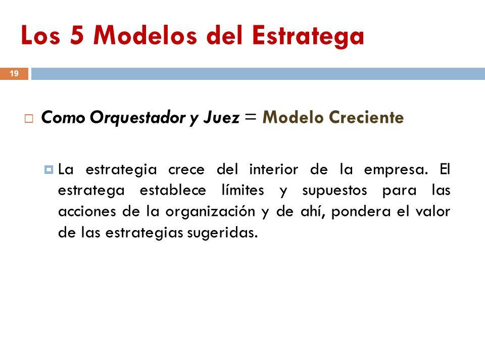 Los 5 Modelos del Estratega 19 Como Orquestador y Juez = Modelo Creciente La estrategia crece del interior de la empresa. El estratega establece límit