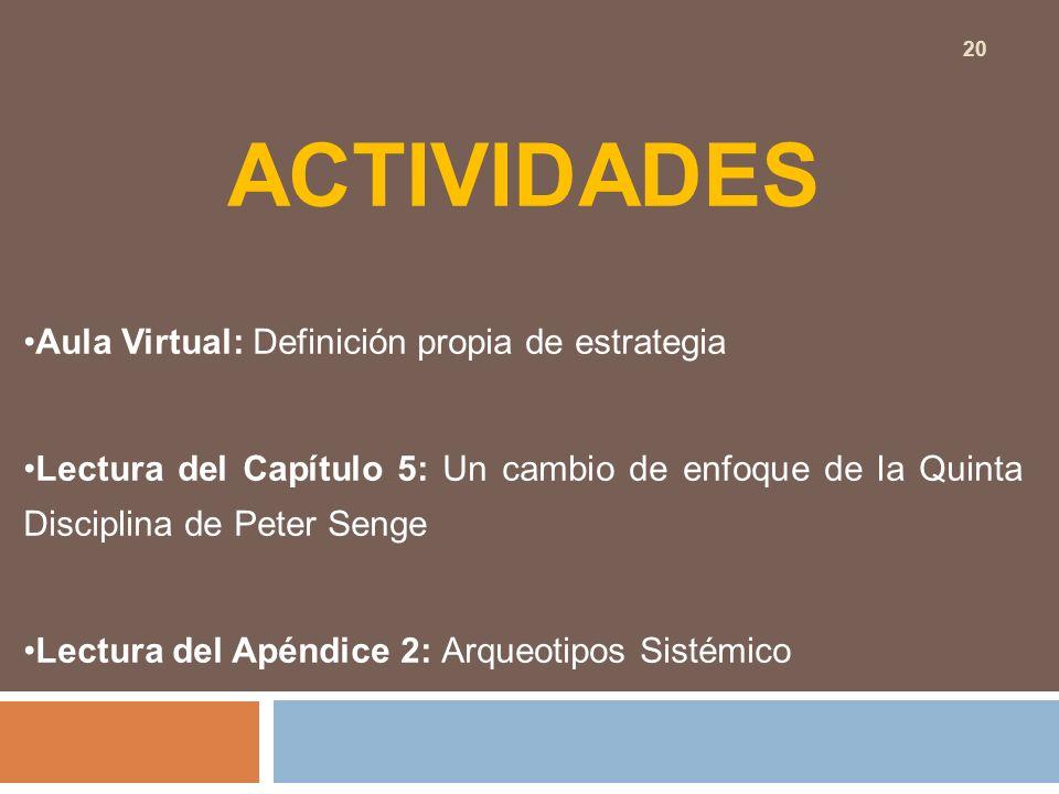 ACTIVIDADES Aula Virtual: Definición propia de estrategia Lectura del Capítulo 5: Un cambio de enfoque de la Quinta Disciplina de Peter Senge Lectura