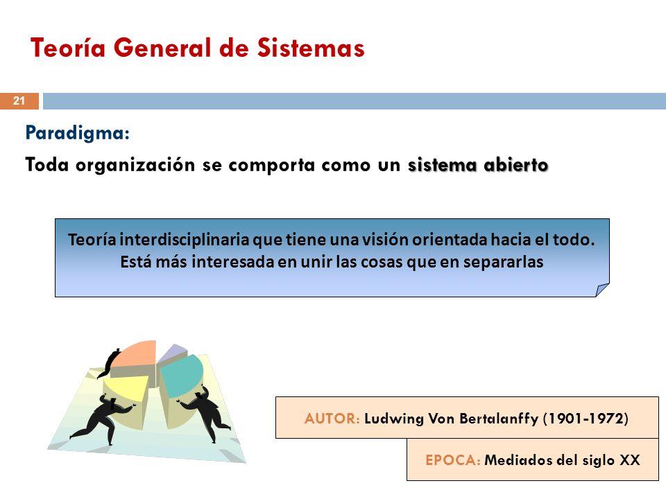 Paradigma: sistema abierto Toda organización se comporta como un sistema abierto EPOCA: Mediados del siglo XX AUTOR: Ludwing Von Bertalanffy (1901-197