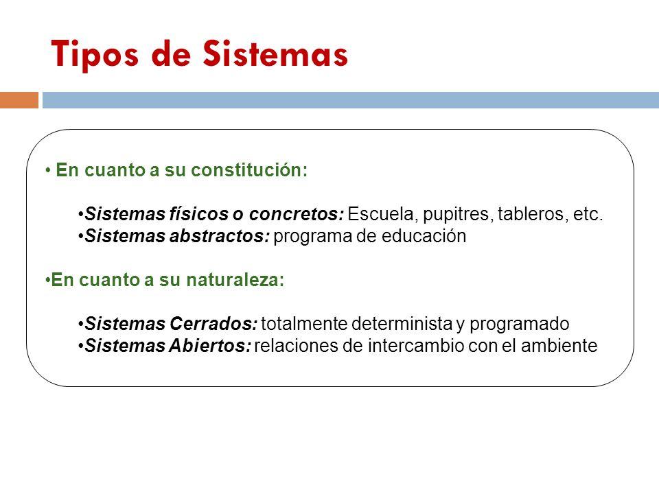 En cuanto a su constitución: Sistemas físicos o concretos: Escuela, pupitres, tableros, etc. Sistemas abstractos: programa de educación En cuanto a su