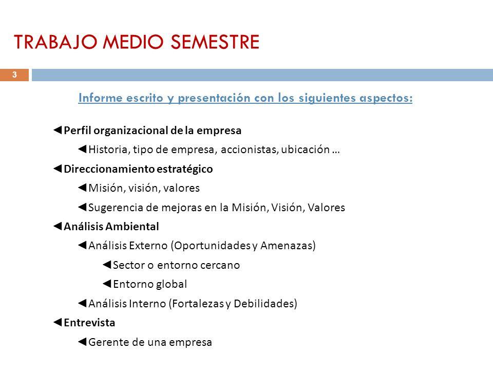 TRABAJO MEDIO SEMESTRE Informe escrito y presentación con los siguientes aspectos: Perfil organizacional de la empresa Historia, tipo de empresa, acci