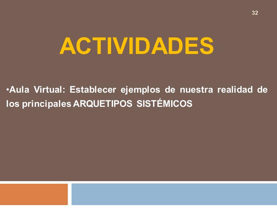 ACTIVIDADES Aula Virtual: Establecer ejemplos de nuestra realidad de los principales ARQUETIPOS SISTÉMICOS 32
