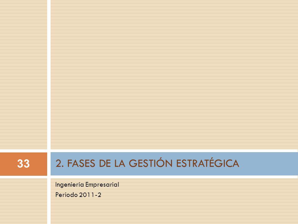 Ingeniería Empresarial Periodo 2011-2 2. FASES DE LA GESTIÓN ESTRATÉGICA 33