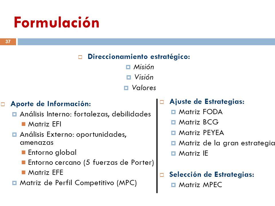 37 Aporte de Información: Análisis Interno: fortalezas, debilidades Matriz EFI Análisis Externo: oportunidades, amenazas Entorno global Entorno cercan
