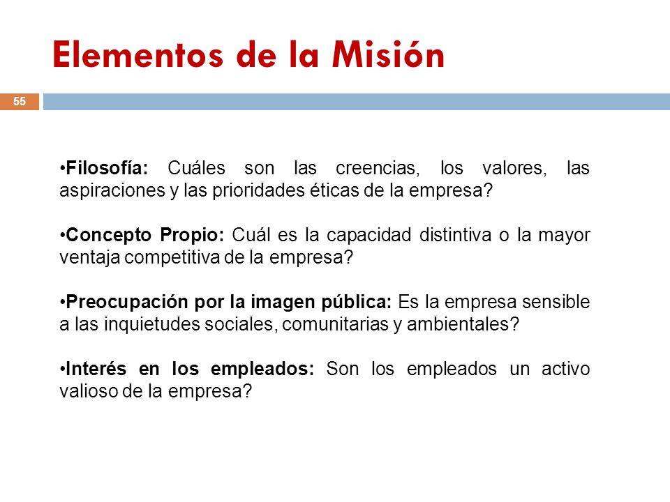 Elementos de la Misión 55 Filosofía: Cuáles son las creencias, los valores, las aspiraciones y las prioridades éticas de la empresa? Concepto Propio: