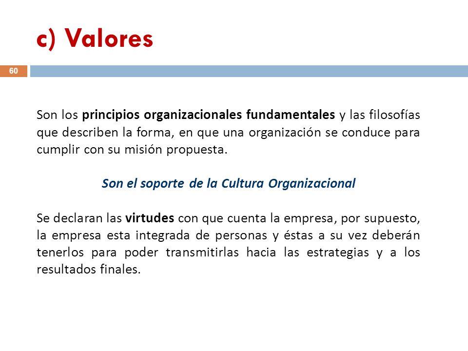 Son los principios organizacionales fundamentales y las filosofías que describen la forma, en que una organización se conduce para cumplir con su misi