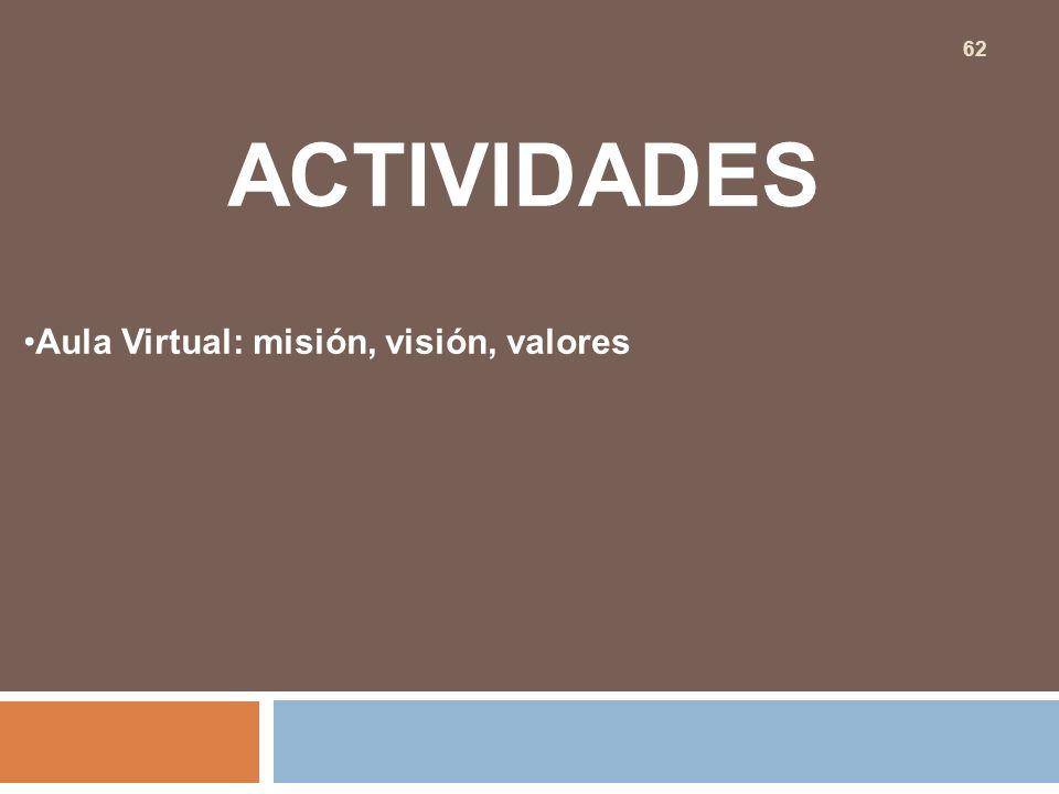 ACTIVIDADES Aula Virtual: misión, visión, valores 62