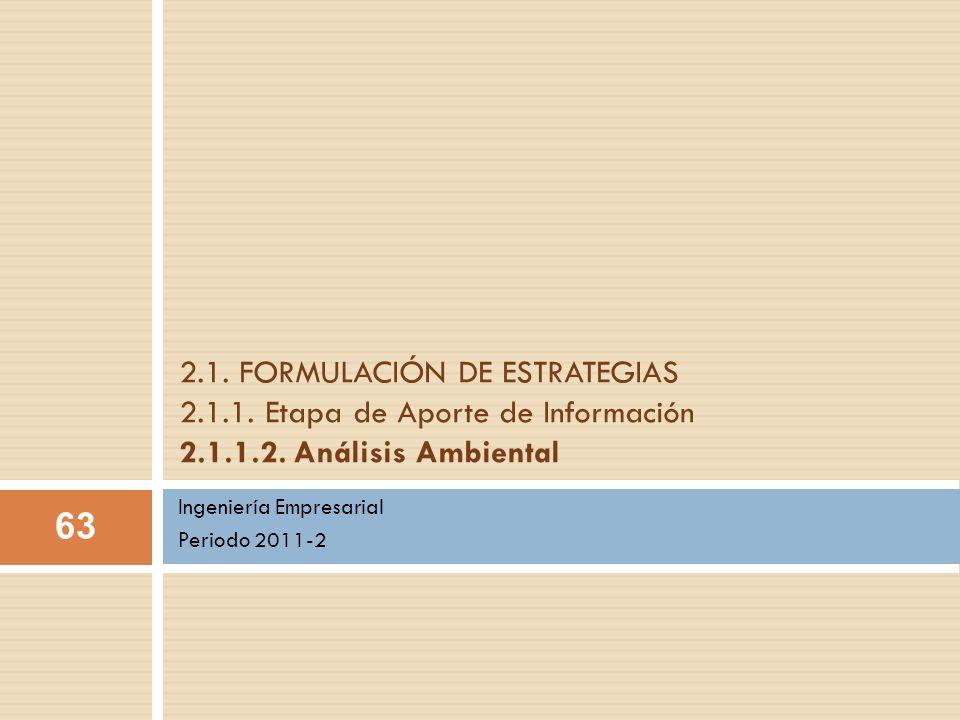 Ingeniería Empresarial Periodo 2011-2 2.1. FORMULACIÓN DE ESTRATEGIAS 2.1.1. Etapa de Aporte de Información 2.1.1.2. Análisis Ambiental 63