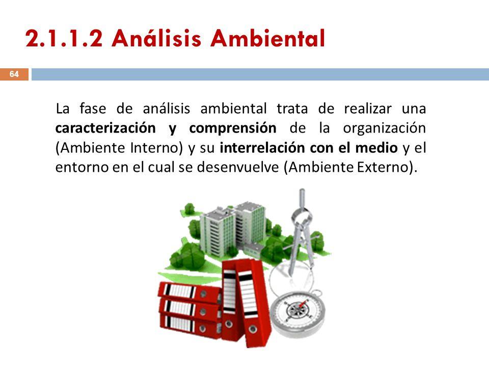 La fase de análisis ambiental trata de realizar una caracterización y comprensión de la organización (Ambiente Interno) y su interrelación con el medi