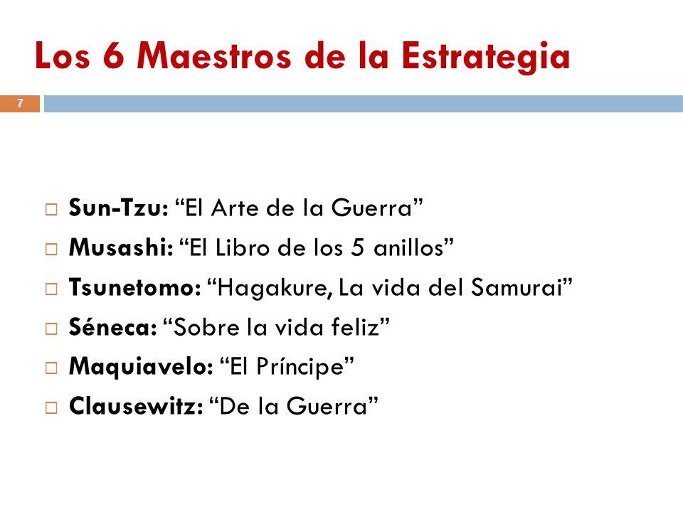 Los 6 Maestros de la Estrategia 7 Sun-Tzu: El Arte de la Guerra Musashi: El Libro de los 5 anillos Tsunetomo: Hagakure, La vida del Samurai Séneca: So